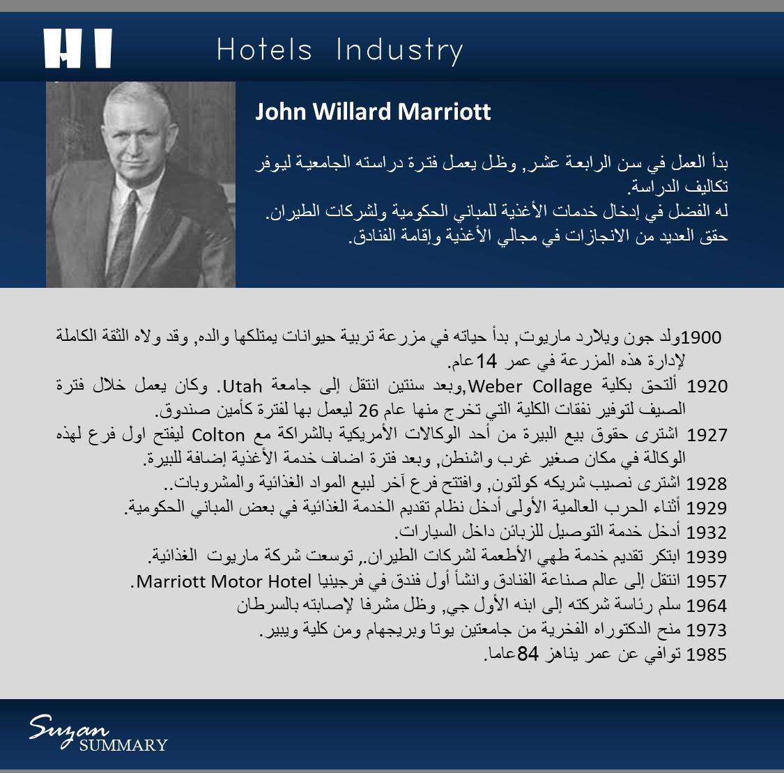 John Marriott